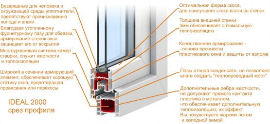 Фото 2: вікно пвх aluplast 2000 одностулкове глухе1400х700